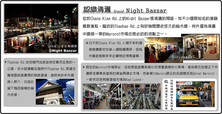 Chiangmai_night_bazzar