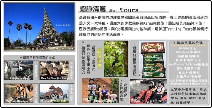 Chiangmai_tour